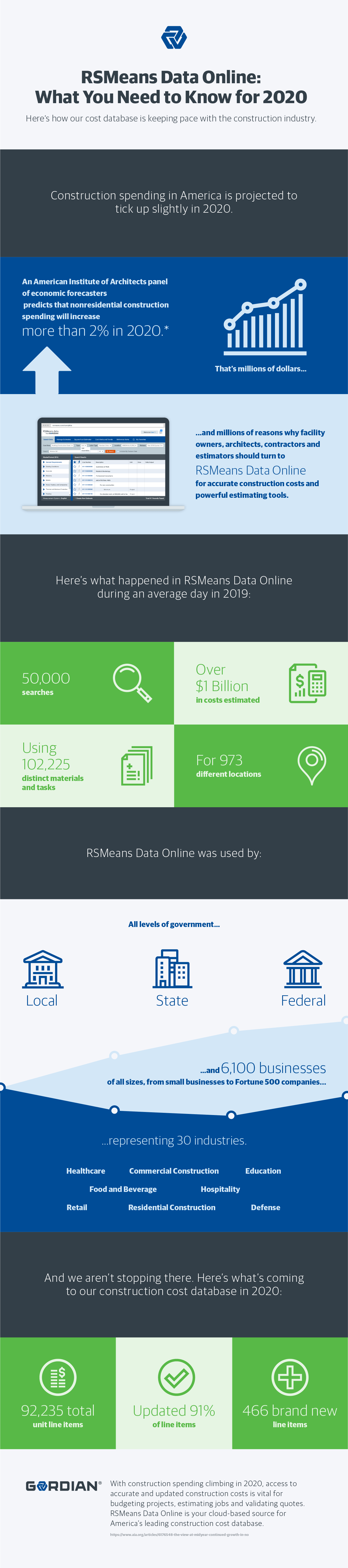 RSMeans Data Online: What You Need to Know for 2020 1