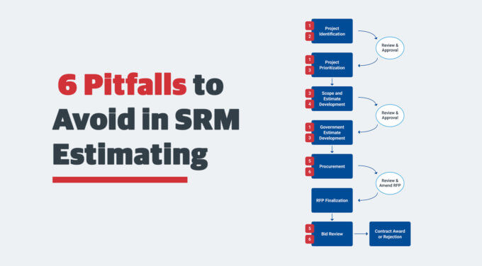 6 Pitfalls to Avoid in Estimating SRM Projects